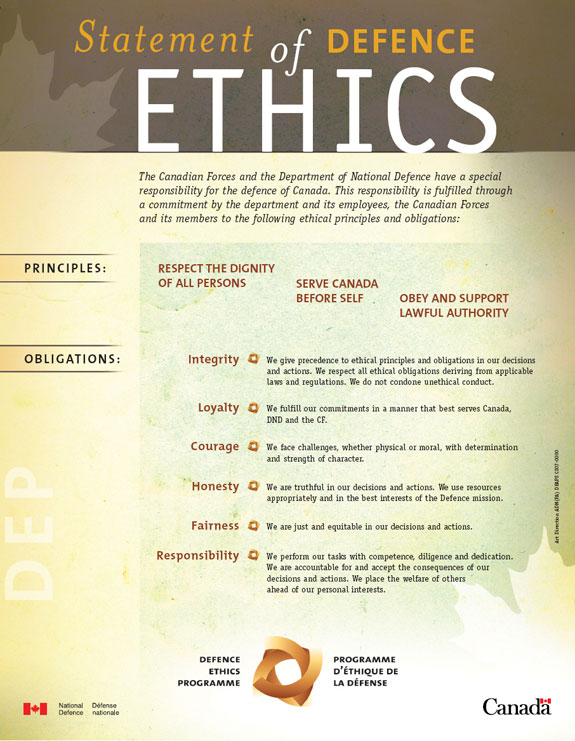 personal ethics statement knowing the right Statement on professional ethics collegiality and weakens our professional and personal have a basic right to know the purpose of the project.
